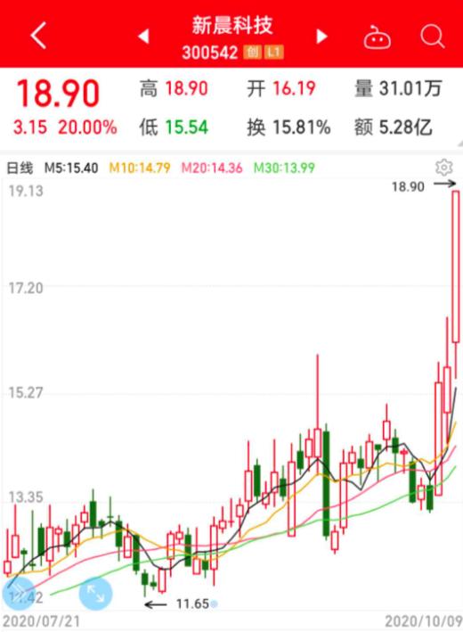 重磅利好来了!中国加速推进数字货币,日本官员认可中国先发优势,机构扎堆看好的概念股出炉(附股)